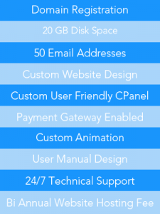 ecommerce-website-explanation